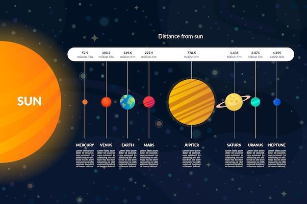 Pack D'infographie Du Système Solaire Vecteur gratuit