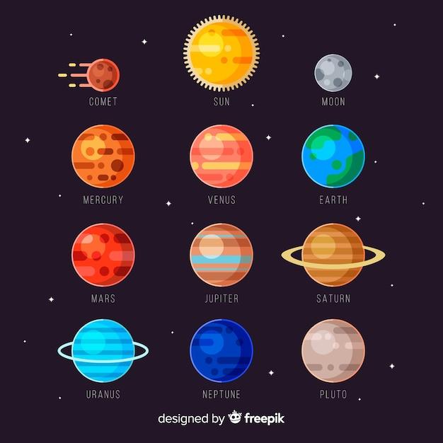 Pack De Planètes Colorées De La Voie Lactée Vecteur gratuit