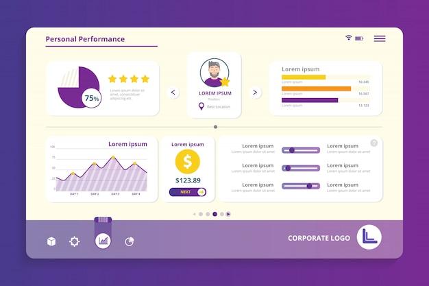 Panneau d'affichage d'infographie de performance personnelle Vecteur Premium