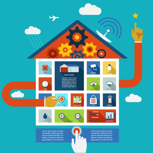 Panneau D'affichage Vectoriel Pour Contrôler Une Maison Intelligente Pour La Sécurité De L'humidité Et L'éclairage Avec Une Personne Activant Un Bouton Sur L'interface Vecteur gratuit