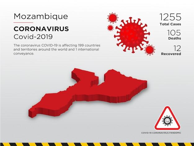 Pays Concerné Par Le Modèle De Conception De La Maladie Du Coronavirus Vecteur Premium