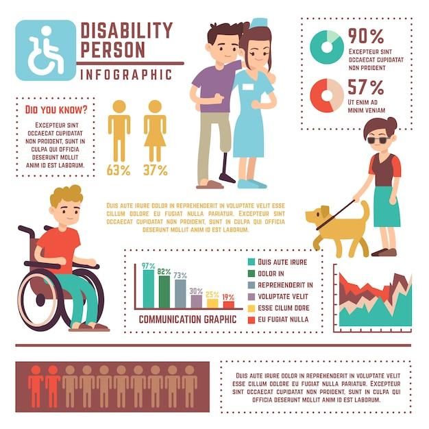 Personnes infirmes et retraités vectoriel infographique Vecteur Premium