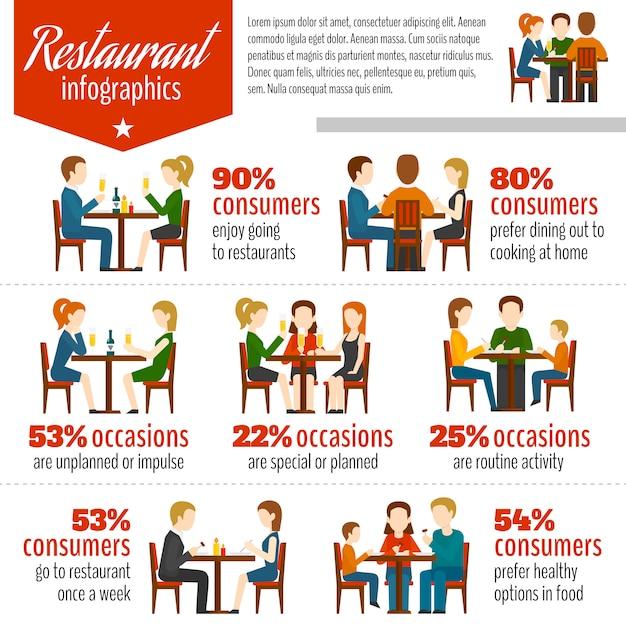 Personnes en restaurant infographie Vecteur gratuit
