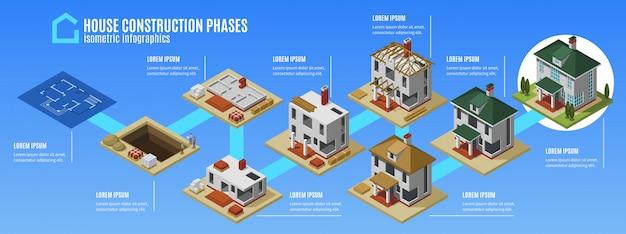Phases De Construction De Maison Disposition Infographie Horizontale Du Projet A L Illustration Vectorielle Isometrique Du Batiment Fini Vecteur Gratuite