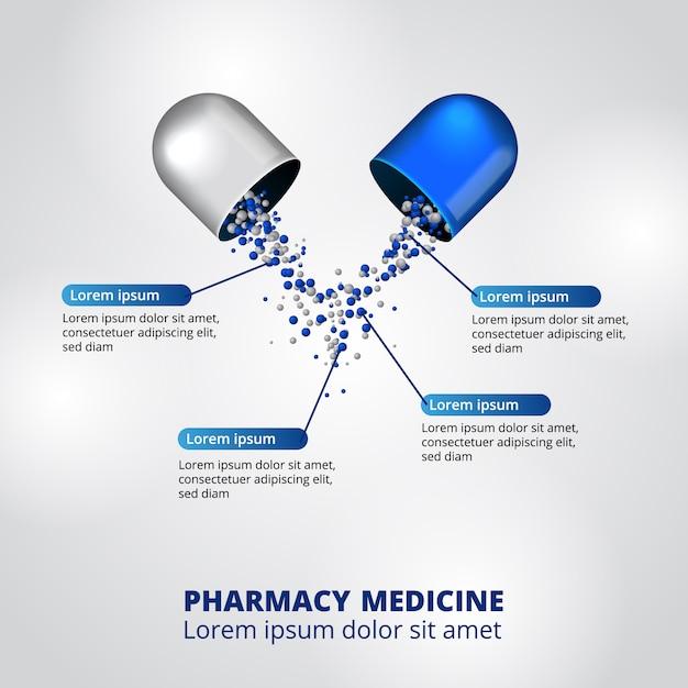 Pilules pharmacie illustration données modèle infographique Vecteur Premium