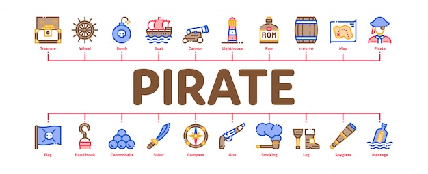 Pirate Sea Bandit Tool Minimal Infographic Banner Vector Vecteur Premium