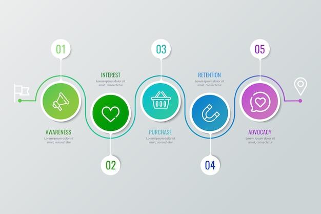Plan Du Parcours Client Vecteur Premium