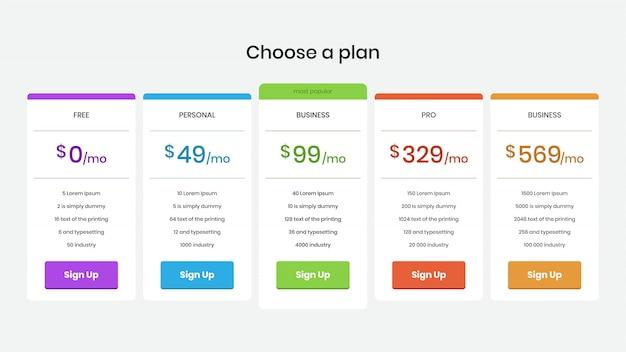 Plans tarifaires et tableaux pour le web et les applications. bannière internet modèle avec prix Vecteur Premium