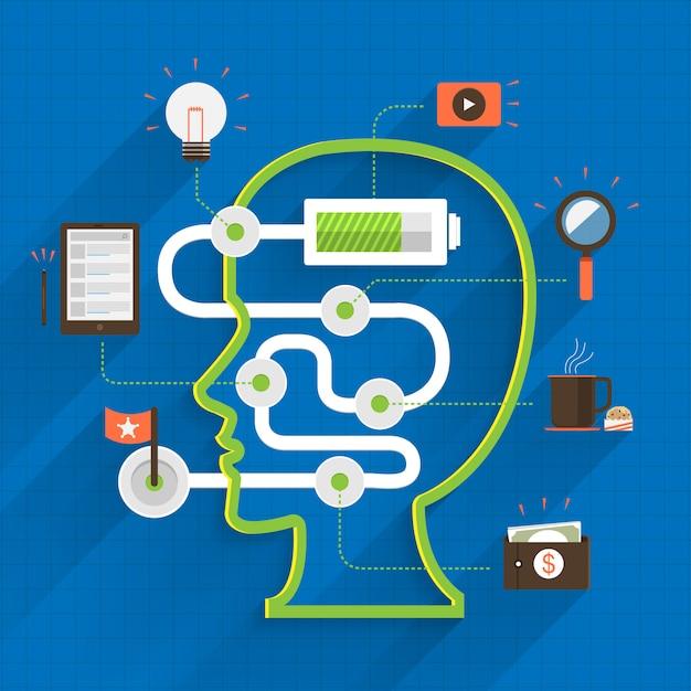 Poer Of Brain Inside Pense Au Marketing Numérique Vecteur Premium