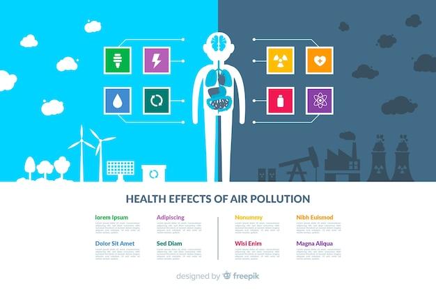 Pollution dans le modèle infographique du corps humain Vecteur gratuit