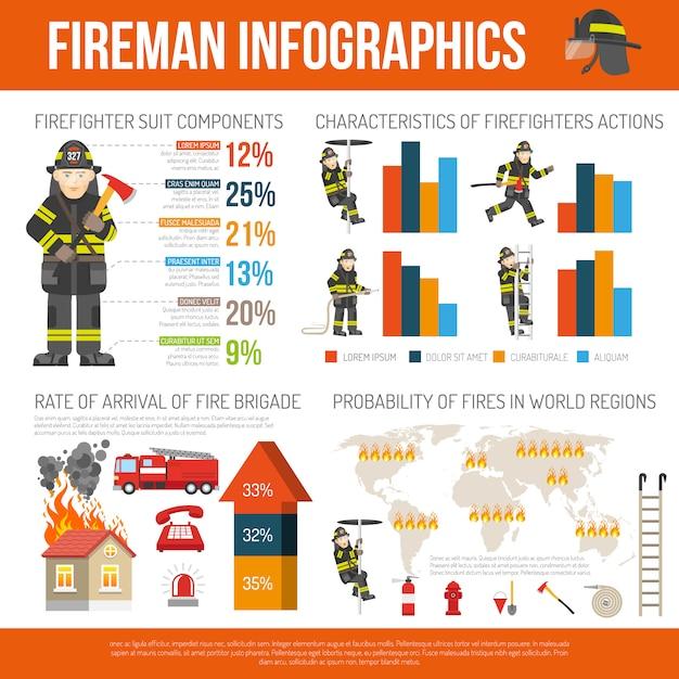 Pompiers rapports et statistiques infographie plat affiche Vecteur gratuit