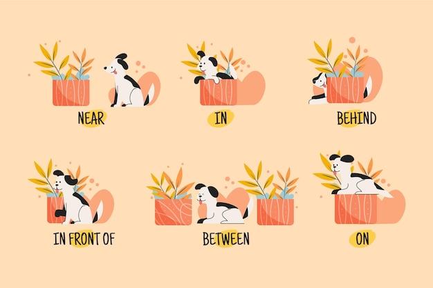 Prépositions Anglaises Avec Illustrations De Chiens Vecteur gratuit