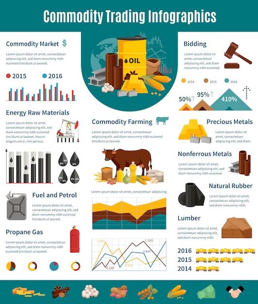 Présentation infographique des produits avec présentation du négoce de métaux précieux et non ferreux Vecteur gratuit