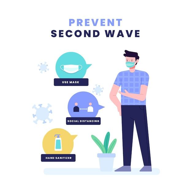 Prévenir La Deuxième Vague De Coronavirus Vecteur gratuit