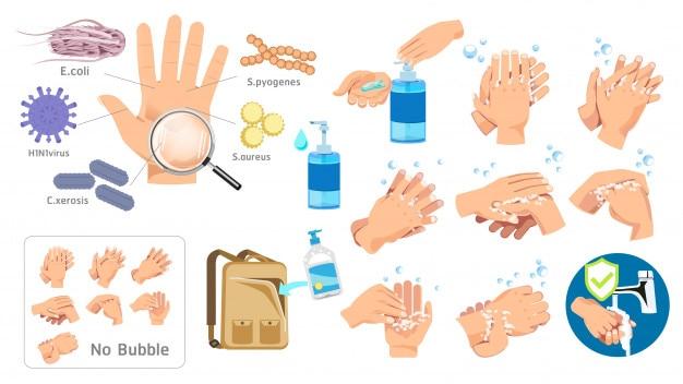 Prévention de l'hygiène des mains sans bactéries. Vecteur Premium