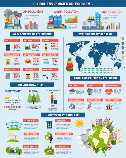 Problèmes d'environnement global infographie de solution Vecteur gratuit