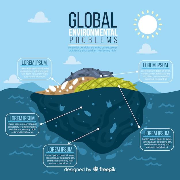 Problèmes environnementaux globaux plats infographiques Vecteur gratuit