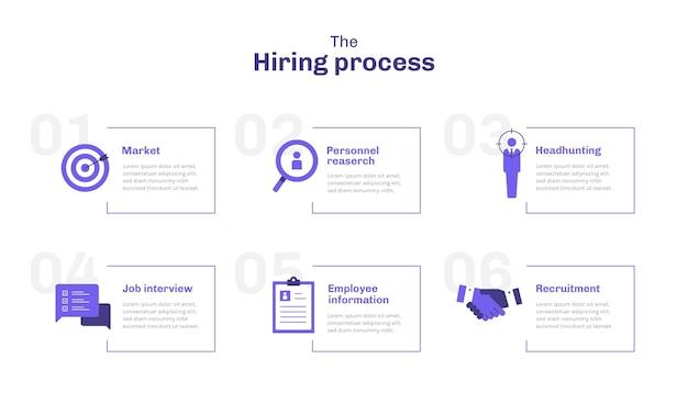 Processus D'embauche Vecteur Premium