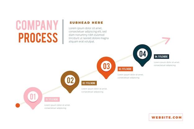 Processus Infographique Au Design Plat Vecteur gratuit