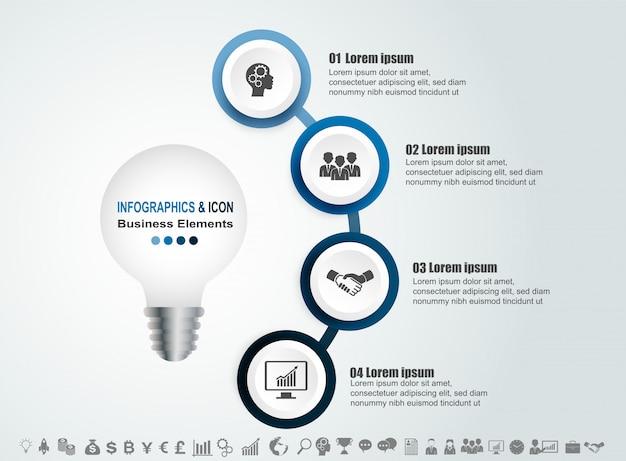 Processus de scénario de commerce infographique et modèle d'icônes. conception avec ampoule, marketing idae. Vecteur Premium