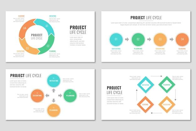 Projet De Cercle De Vie Au Design Plat Vecteur Premium