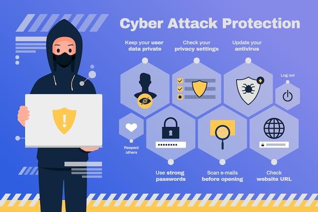 Protéger Contre Les Cyberattaques Infographiques Vecteur Premium