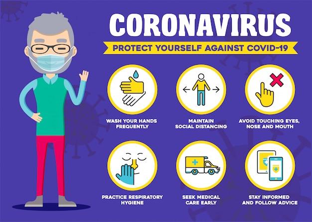 Protégez-vous Contre Le Coronavirus. Conseils De Précaution Covid-19. Infographie D'isolement Social. 2019-ncov Mesures De Protection. Vecteur Premium