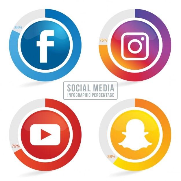 Quatre sociaux icônes des médias avec des pourcentages Vecteur gratuit