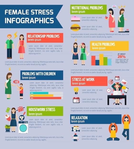 Rapport d'infographie sur le stress et la dépression chez les femmes Vecteur gratuit