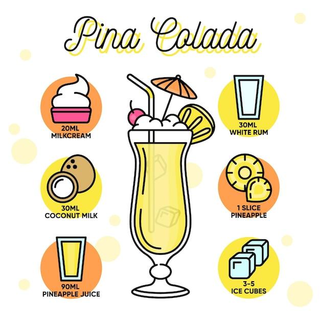 Recette De Cocktail Pina Colada Style Dessiné à La Main Vecteur gratuit