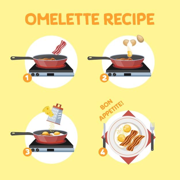 Recette De Cuisson De L'omelette. Petit-déjeuner Rapide Et Facile Avec œuf Et Bacon. Repas Sain. Illustration Vectorielle Plane Isolée Vecteur Premium