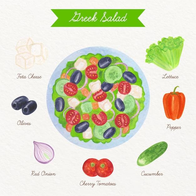 Recette Illustrée De Salade Saine Vecteur gratuit