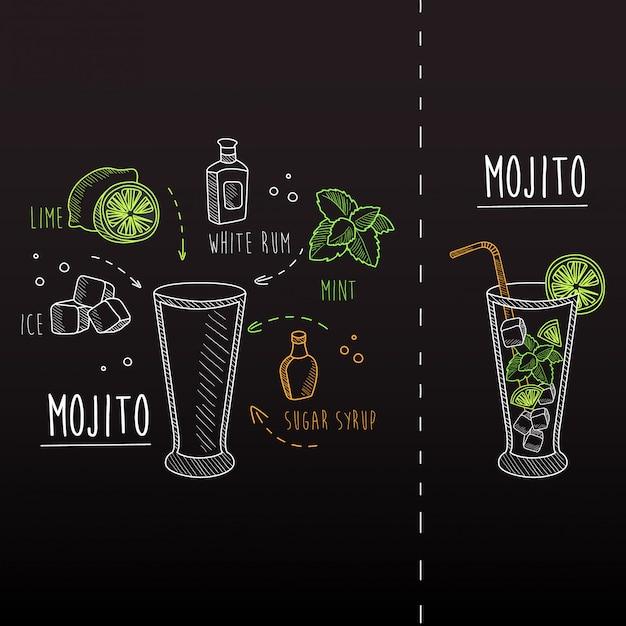 Recette De Mojito Dessiné à La Craie Vecteur Premium