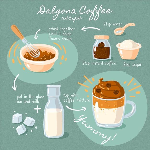 Recette Précise Pour Le Café Glacé Dalgona Vecteur gratuit