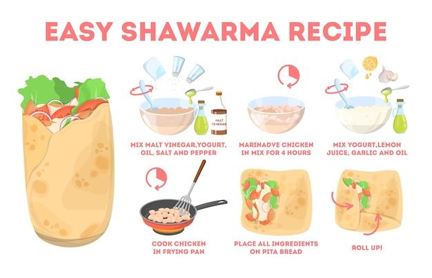 Recette De Shawarma. Délicieux Dîner Avec Poulet, Oignon Vecteur Premium