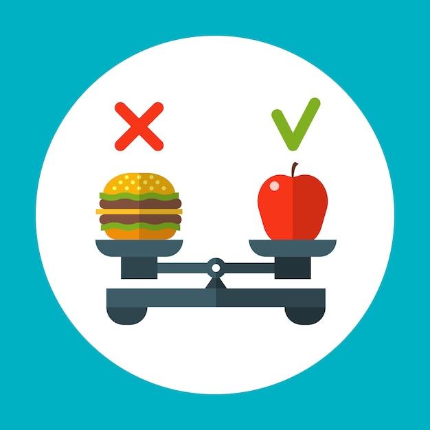 Régime alimentaire diététique, concept de vecteur en bonne santé avec pomme et hamburger sur des échelles Vecteur Premium