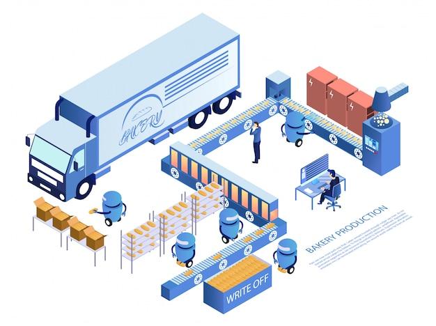 Robots Intelligents D'usine Produisant La Production De Boulangerie Vecteur Premium