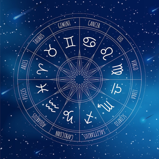 Roue D'astrologie Avec Fond De Signes Du Zodiaque Vecteur Premium