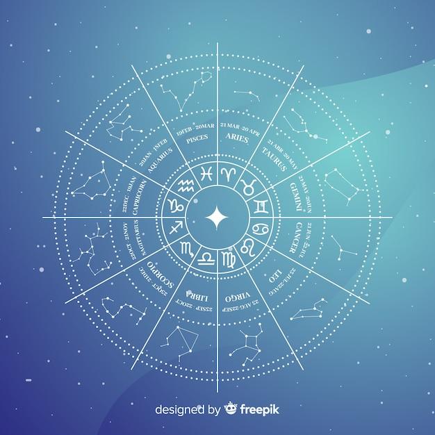 Roue du zodiaque sur un fond d'espace Vecteur gratuit