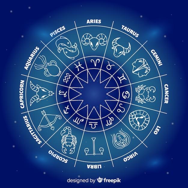 Roue Du Zodiaque Sur Un Fond D'espace Vecteur Premium