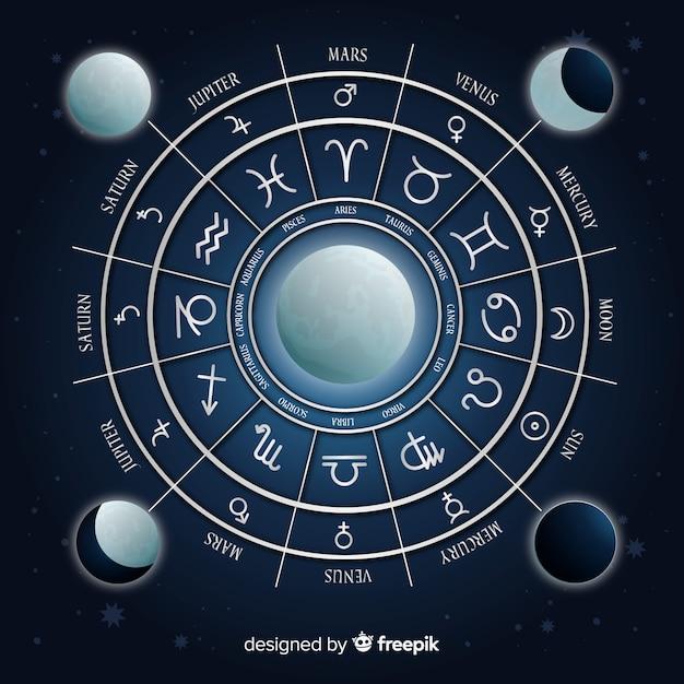 Roue zodiac Vecteur gratuit