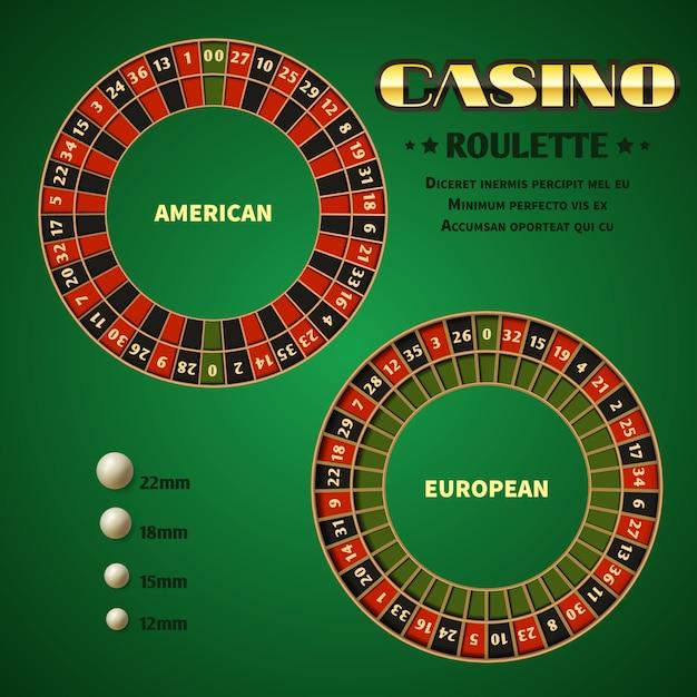 Roues de mouvement de roulette de casino américain et européen avec boule blanche. Vecteur Premium