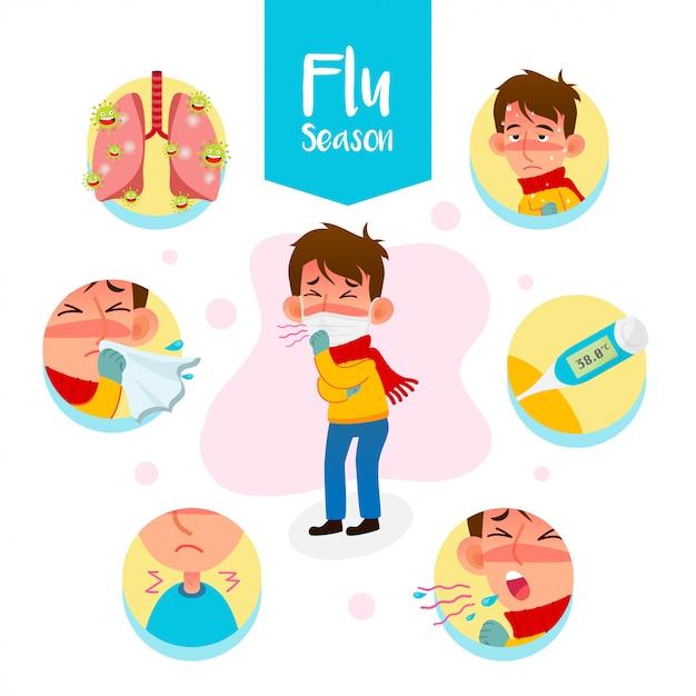 Saison De La Grippe, Infographie Des Symptômes Du Coronavirus Vecteur Premium