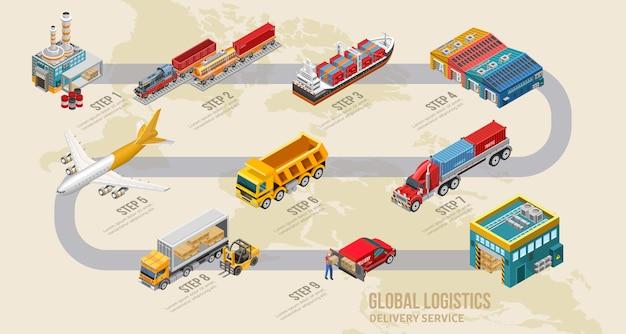 Schéma du service de livraison de l'usine à l'entrepôt Vecteur Premium