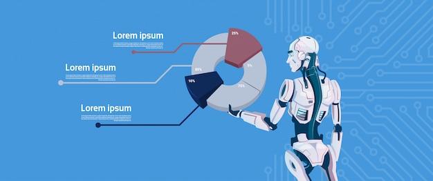Schéma graphique du robot moderne, technologie futuriste de mécanisme d'intelligence artificielle Vecteur Premium