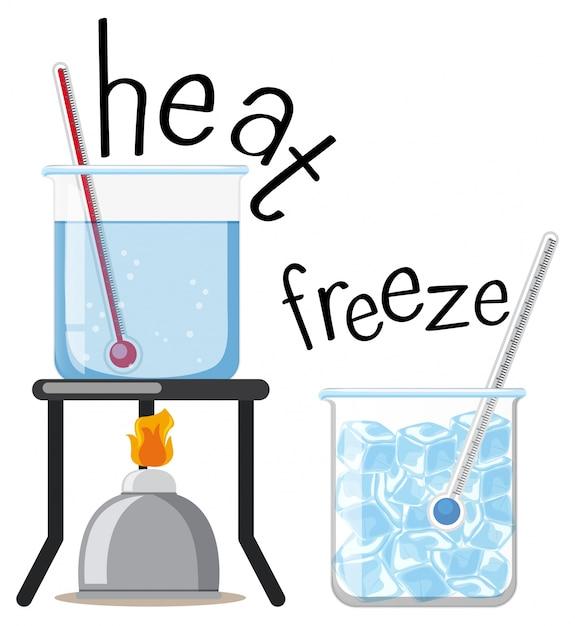 Science expérimenter avec la chaleur et le gel Vecteur Premium