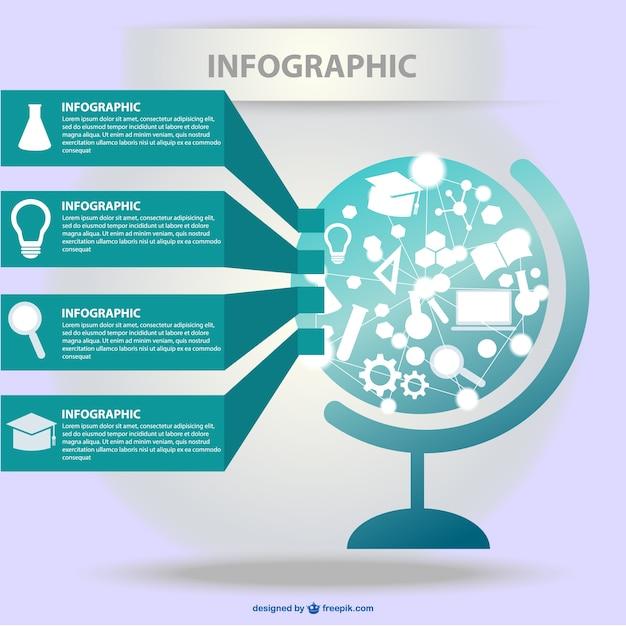 La science infographie réseau mondial Vecteur gratuit