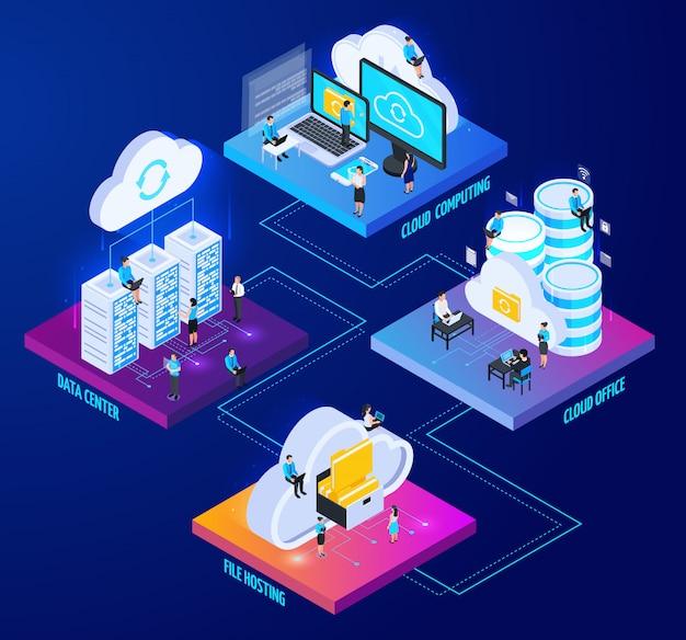 Services Cloud Composition Isométrique 2x2 Avec Des Icônes De Pictogramme Et Des Images D'ordinateurs Avec Peu De Gens Vector Illustration Vecteur gratuit
