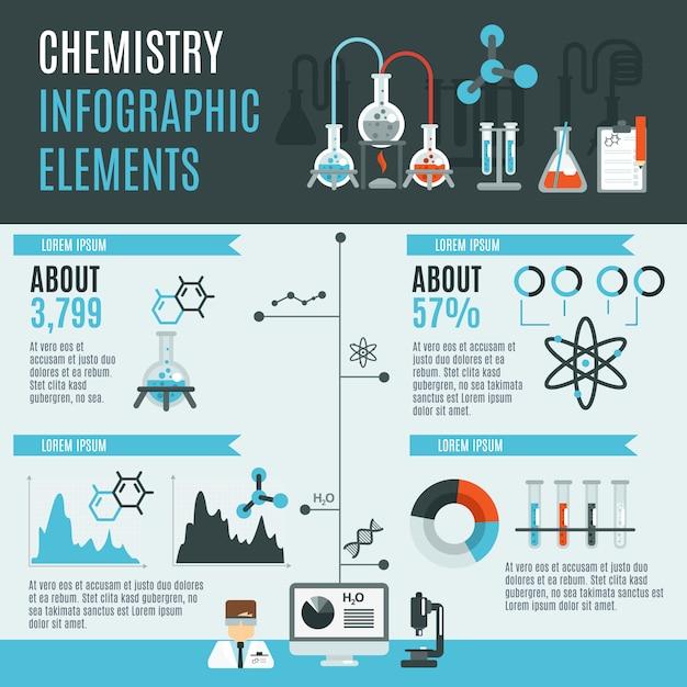 Set d'infographie chimie Vecteur gratuit