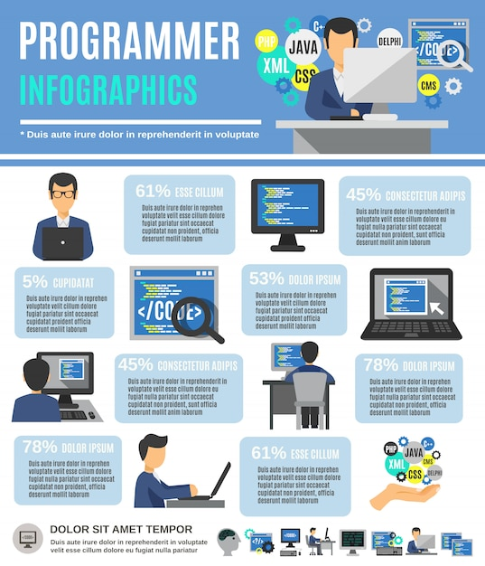 Set d'infographie programmeur Vecteur gratuit